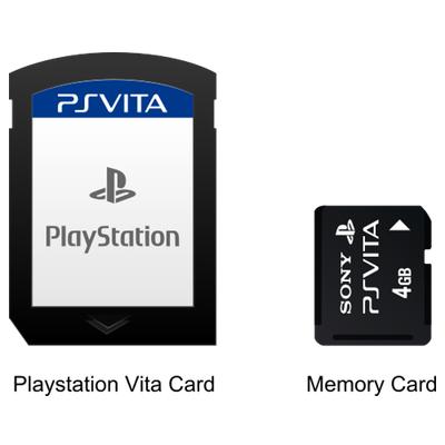 PS-Vita-Cards