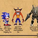 video-game-evolution