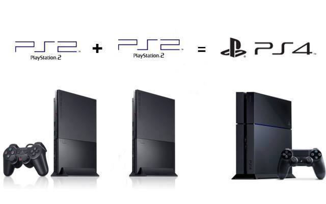 Sony-is-Hopeful-That-Someday-the-PlayStation-4-Can-Match-the-PlayStation-2-Sales